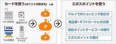 epos_exchange-img