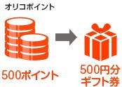 orico-exchange