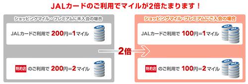 jal_shoppingmile_premium