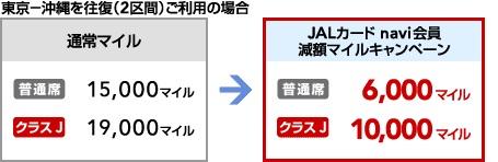 jalcard_navi-campaign
